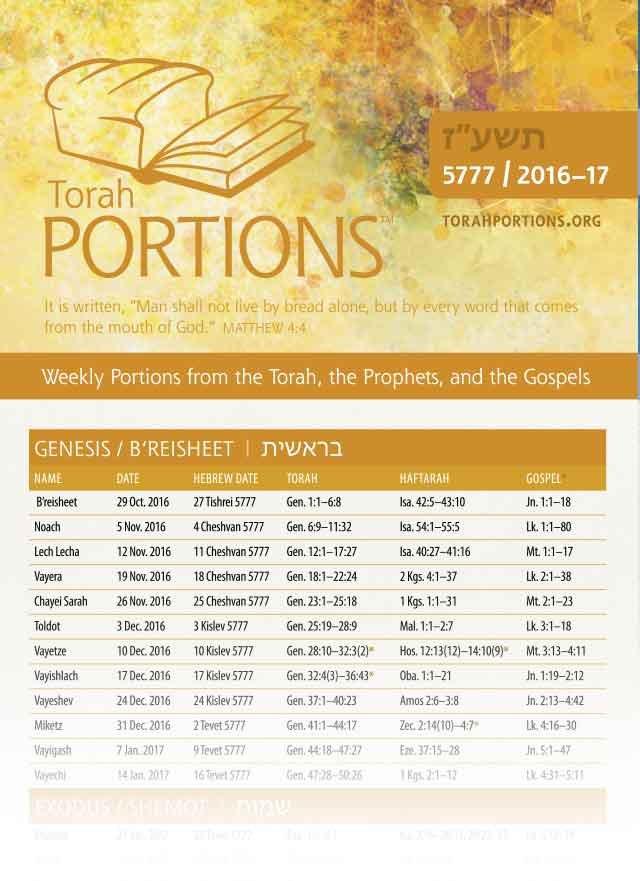 Torah Portion Schedules